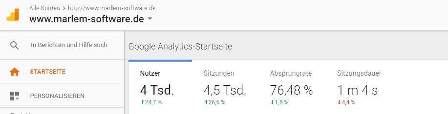 Besucherzahlen der Webseite Marlem-Software im Dezember 2017: 4000 Besucher und 4500 Besuche