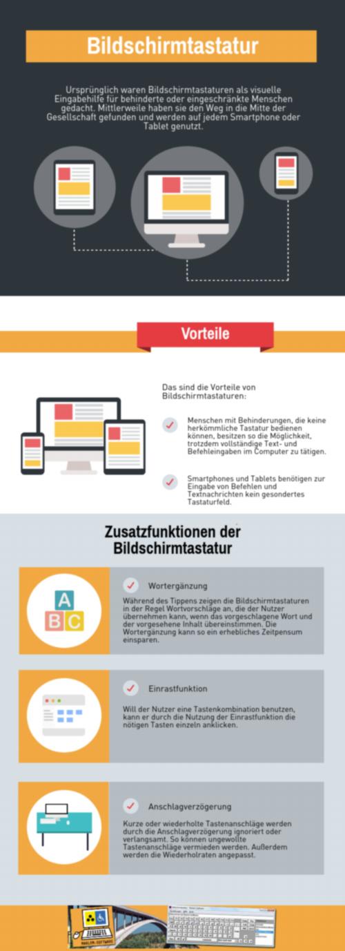 Infografik zu der Funktion und den Vorteilen einer Bildschirmtastatur