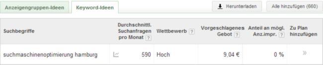 Suchmaschinenoptimierung Hamburg Keywordplaner