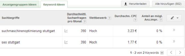 Suchmaschinenoptimierung Stuttgart - Keyword Planer